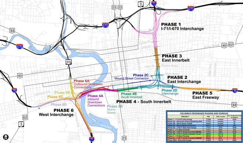 Columbus Crossroads Phases Map